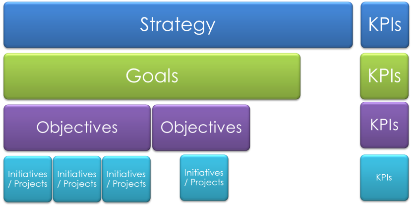 Strategy_And_KPIs