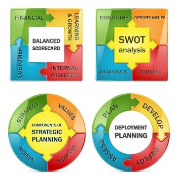 BalanceScorecard_SWOT_StrategicPlan