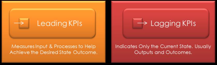 2_types_of_KPIs