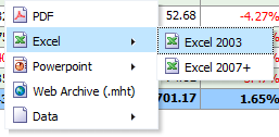Did You Know? OBIEE Dashboard Excel Export Characteristics (2/4)