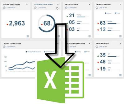 Did You Know? OBIEE Dashboard Excel ExportCharacteristics