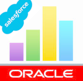OBIEE Integration with Salesforce.com – Part 4 Embed OBIEE to SFDC